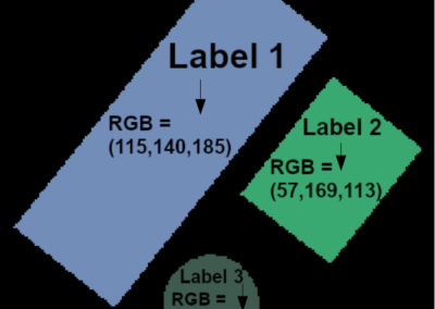 Convert a binary/label image into color one