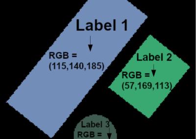 Conversion d'une image binaire ou label en image couleur